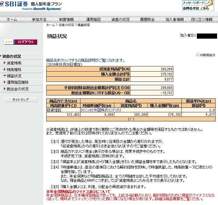 401k201605
